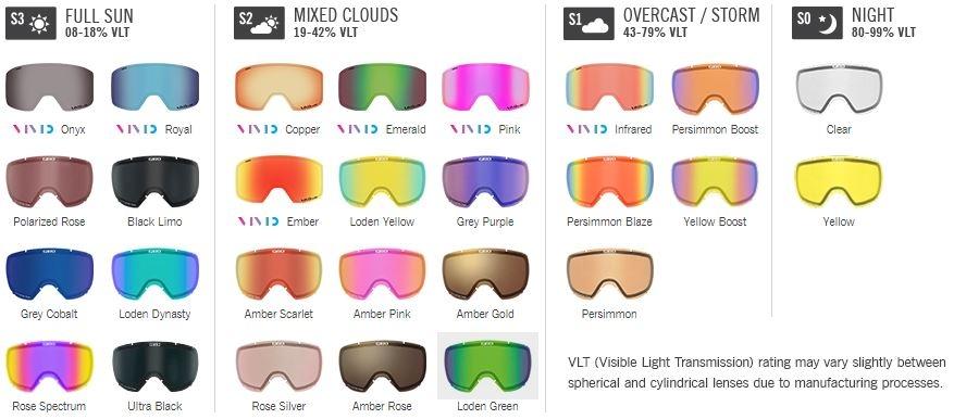 Giro Goggle Lens